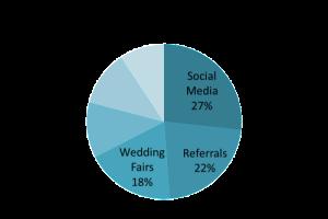survey-may14-mktg