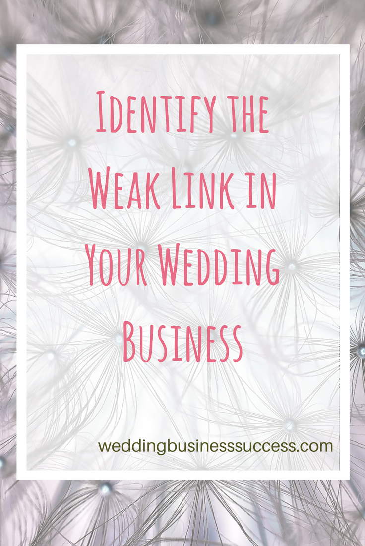 How to figure out where to improve your wedding business